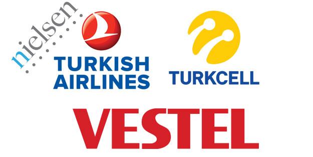İşte Türkiye'nin en teknolojik markaları