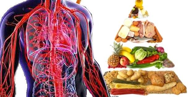 Kanı temizleyen yiyecekler kanı temizleyen kürler