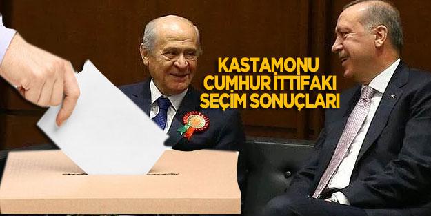 Kastamonu seçim sonuçları 24 Haziran Cumhur İttifakı oy oranları
