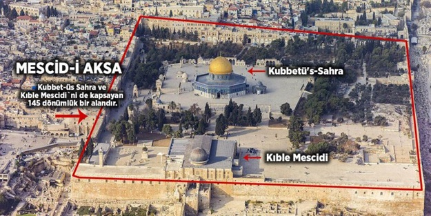Kıble neden Mescidi Aksa'dan Kabe'ye döndü? Mescidi Aksa'nın önemi