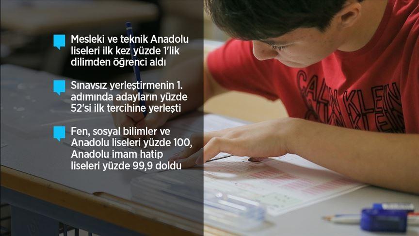 Liselerde yüzde 100'e yakın doluluk sağlandı!