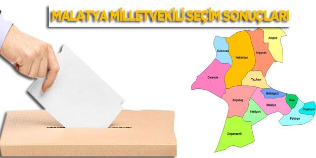 Malatya seçim sonuçları milletvekili genel seçim sonuçları 24 haziran 2018