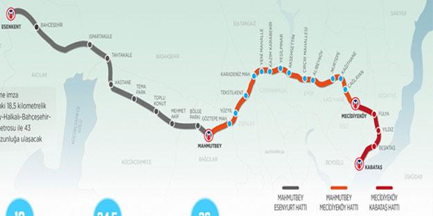 Mecidiyeköy-Mahmutbey metro hattı ne zaman açılacak?