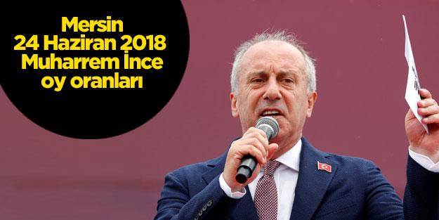 Mersin seçim sonuçları 24 Haziran Muharrem İnce oy oranları