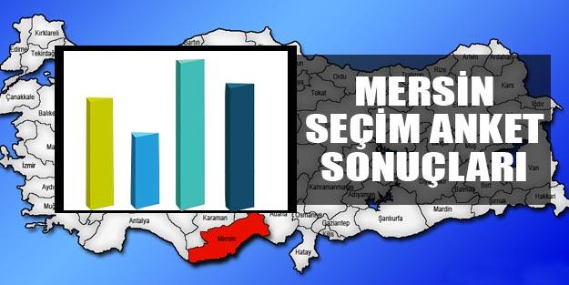 Mersin yerel seçim anket sonuçları 2019 yerel seçim sonuçları Mersin