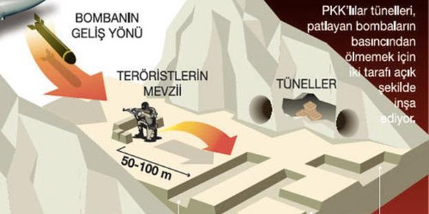 PKK dağlarda nasıl saklanıyor?