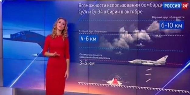 Rus TV'sinde 'Suriye' skandalı