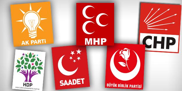 Seçim sonuçları 24 Haziran 2018 AK Parti CHP MHP HDP İYİ Parti Saadet oy dağılımı