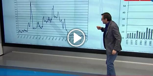 Siyasi istikrar ekonomiyi nasıl etkiliyor?