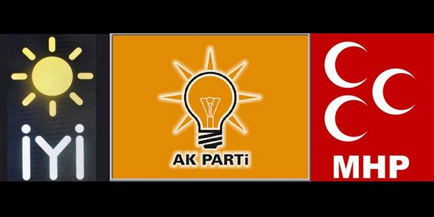 Skandal sözler sonrası AK Parti, MHP ve İYİ Parti'den çok sert tepki