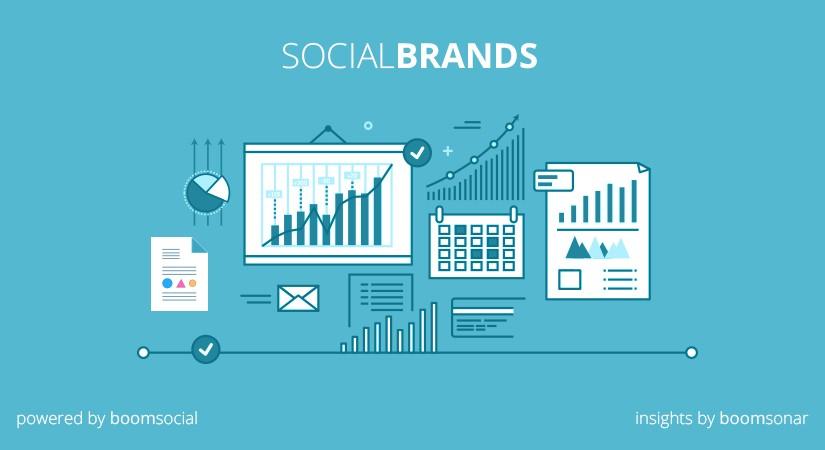 Sosyal medyayı en iyi kullanan markalar açıklandı