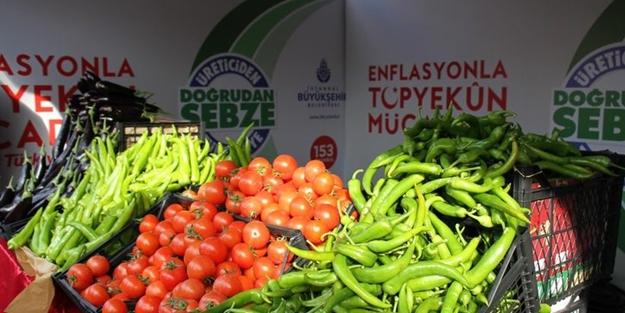 Tanzim satış yerleri İstanbul Avrupa yakası