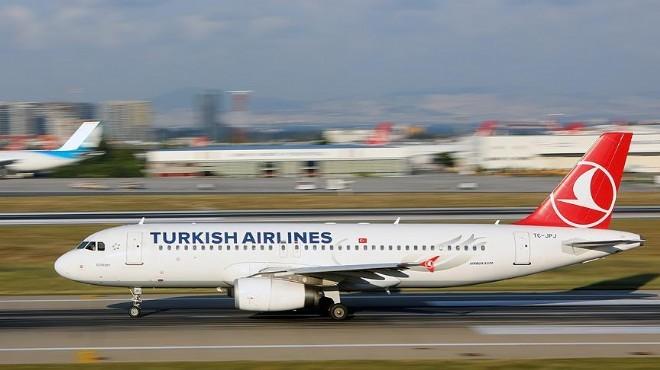 THY İstanbul bilet fiyatları