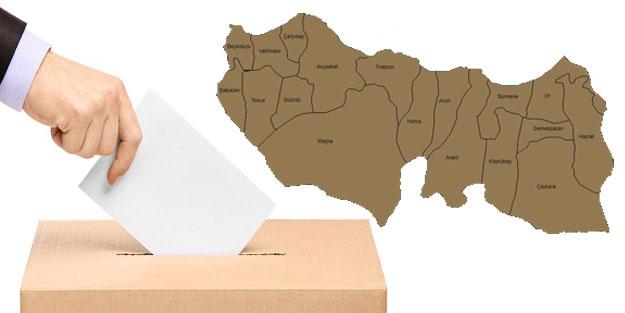 Trabzon seçim sonuçları 24 Haziran 2018