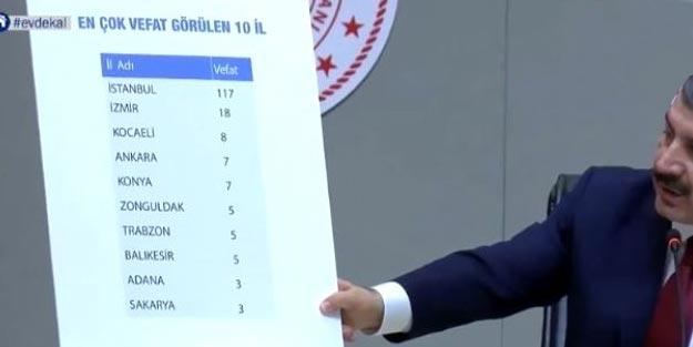 Trabzon'da koronavirüs vaka, ölü ve tedavi edilen hasta sayısı kaç?