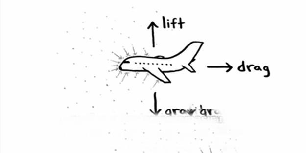 Uçaklar nasıl havada durur? - VIDEO