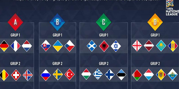 UEFA Uluslar Ligi fikstür