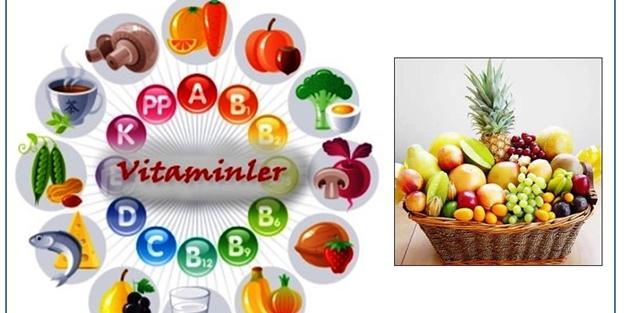 Vitaminler nelerdir