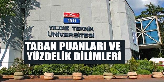 Yıldız Teknik Üniversitesi taban puanları 2019
