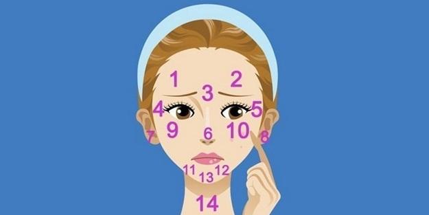 Yüzünüzdeki akneler ne anlama geliyor?