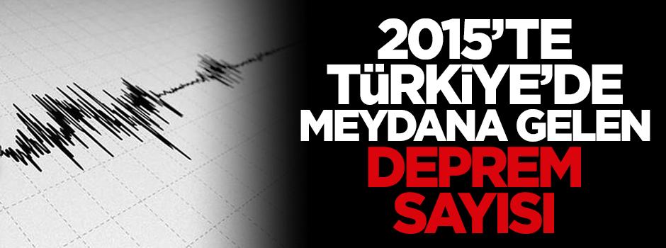 2015'te Türkiye'de meydana gelen deprem sayısı!