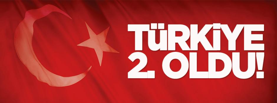 Türkiye 2. oldu!