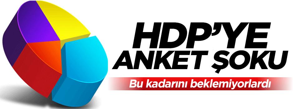 HDP'ye anket şoku
